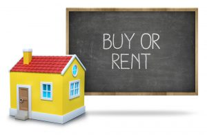 Buying A House vs Renting