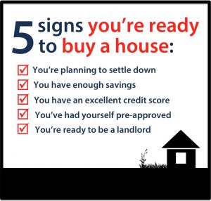 Know When to Buy a House